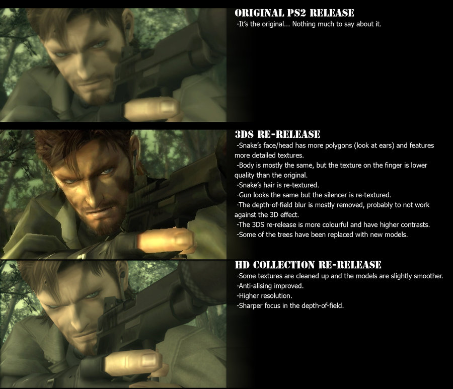 Comparison: Metal Gear Solid 3 on PS2, 3DS, and PS3/360
