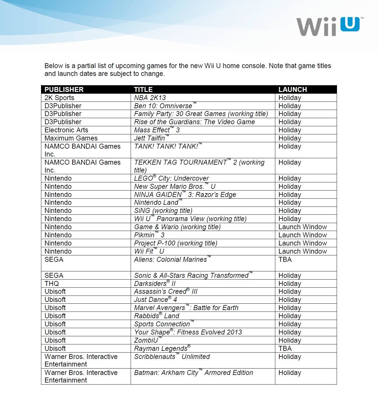 Full list of Wii U games     Game   Wario Project P 100 from Nintendo FyPVsVFW
