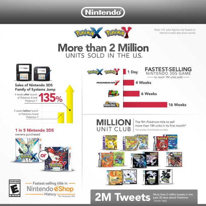 pokemon_x_y_infographic