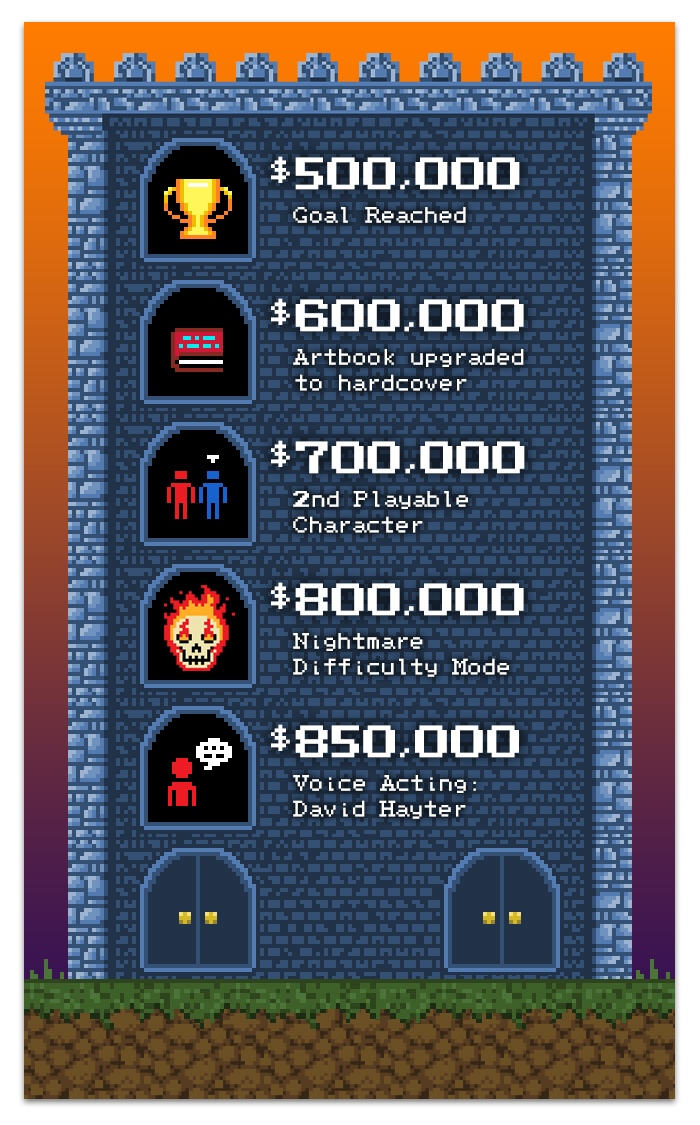 bloodstained-stretch-goals