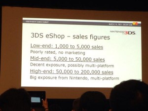 indie-sales-3ds
