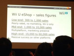 indie-sales-wii-u