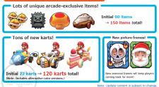 mario-kart-arcade-gp-dx-update