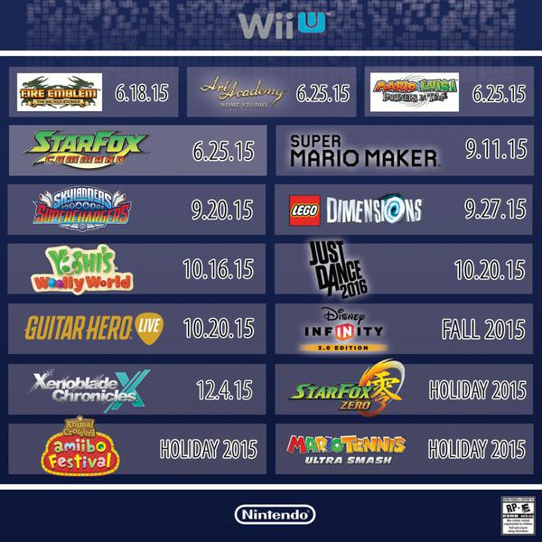 wii u game list by release date