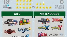 nintendo-metacritic-infographic