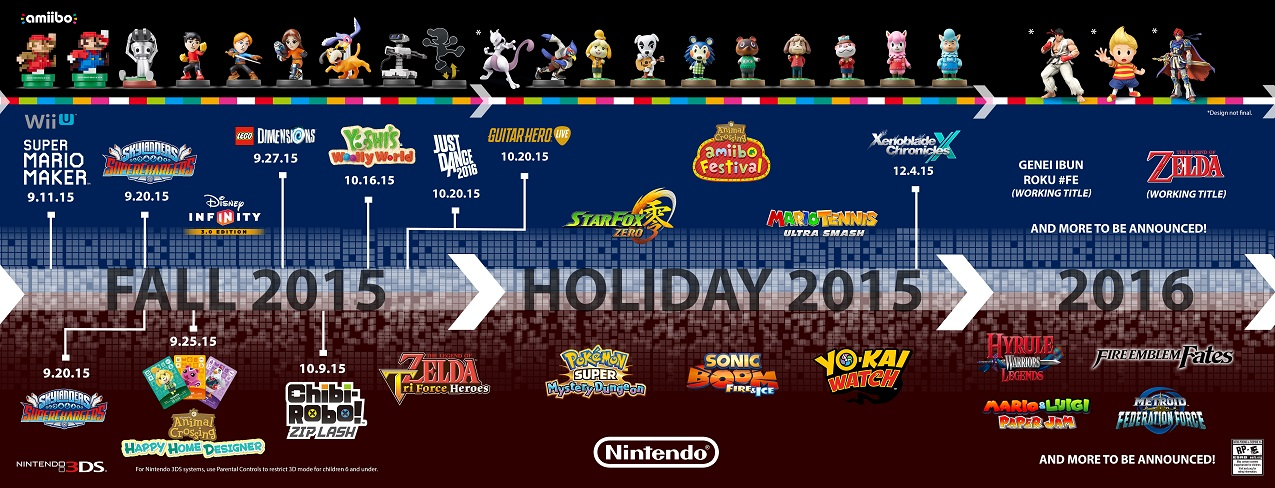 Nintendo Wii U release date is November 18th in US starting at $299.99 ...