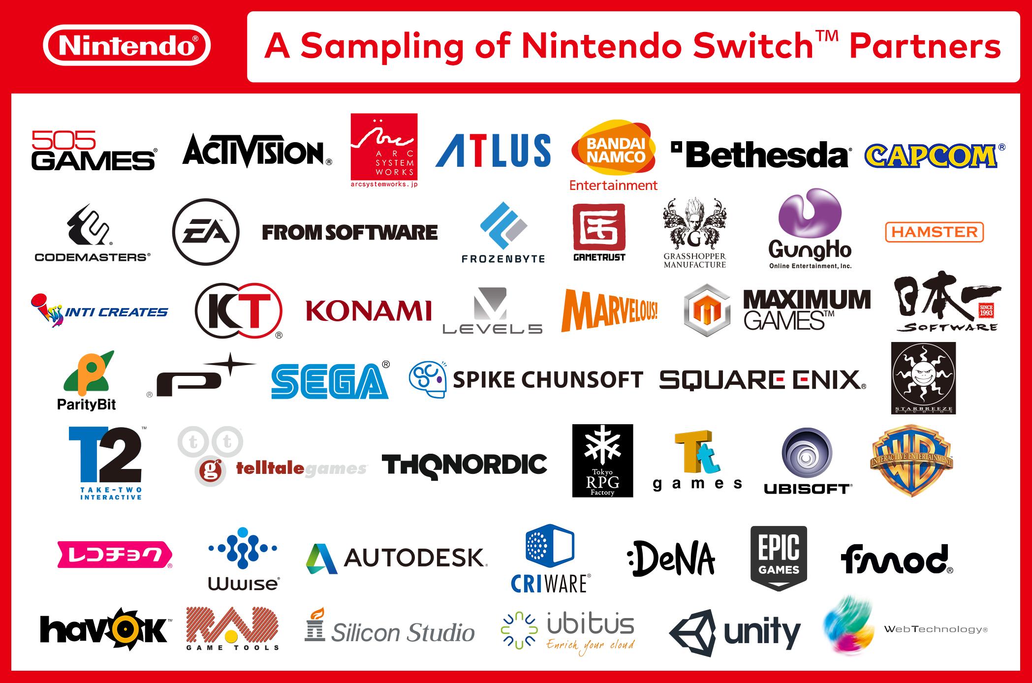 [Bild: nintendo-switch-partners.png]