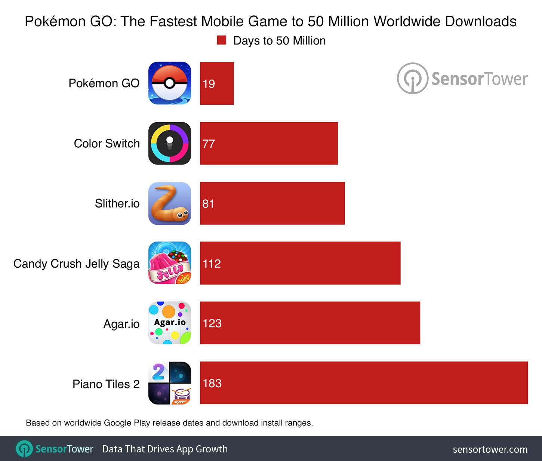 pokemon-go-fastest-50
