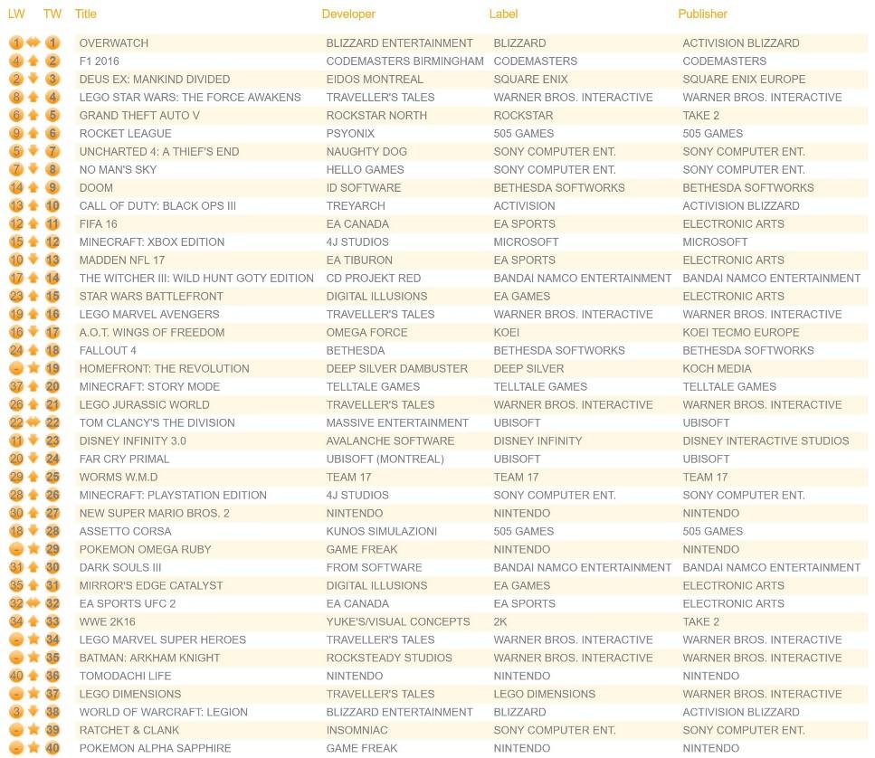 uk-software-all-sept-10