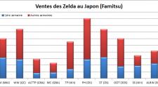 zelda-sales-japan