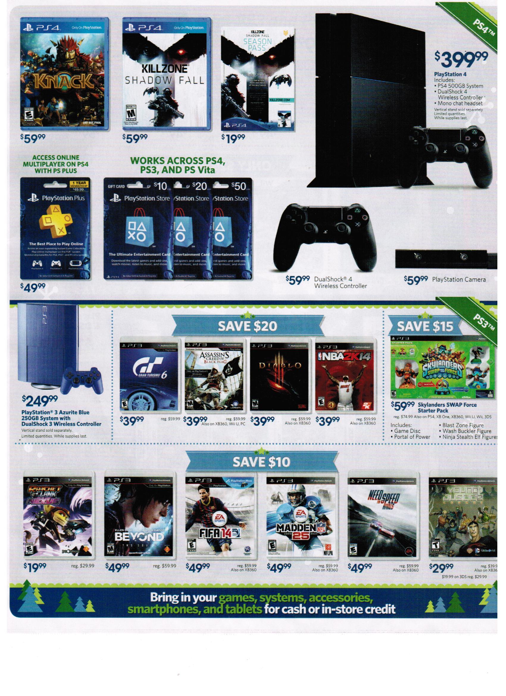 A look at GameStop's