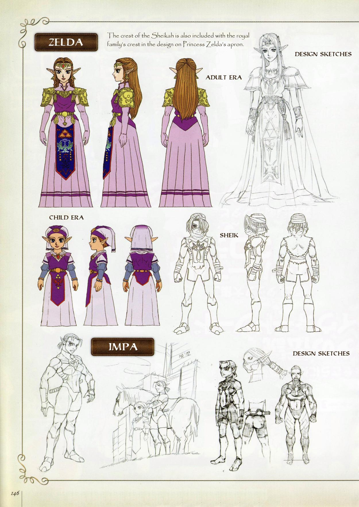 Hyrule Historia Showcase Zelda Ocarina Of Time Art
