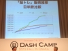 iwata_bdash_brain_age_sales