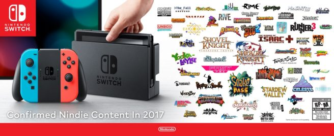 Full listing of indie Switch games - Enter the Gungeon, Toe Jam