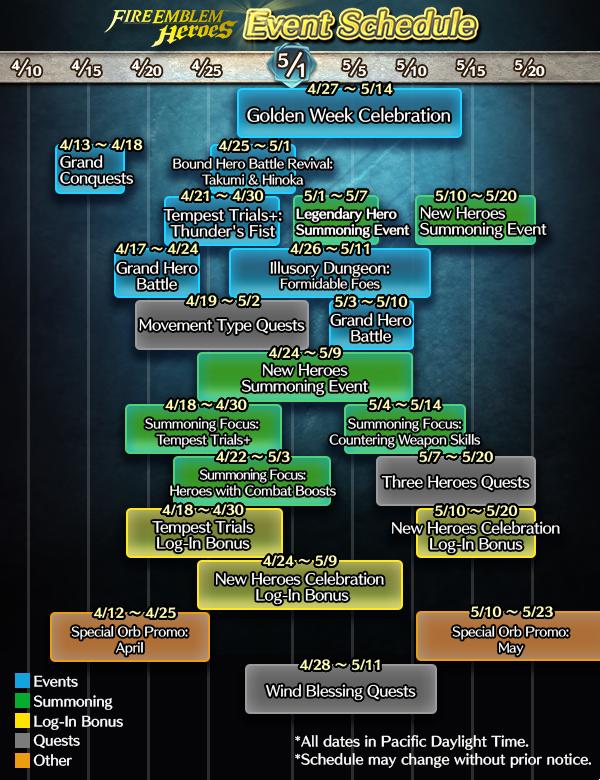 Fire Emblem Heroes: New event calendar, April orb ...