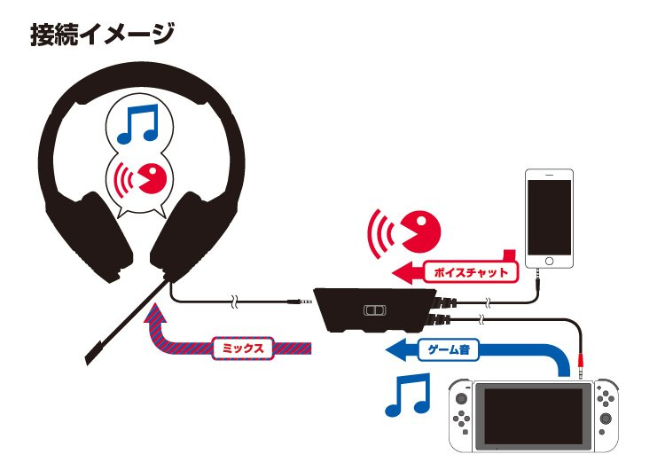 hori putting out gaming headset air stereo for switch in japan next