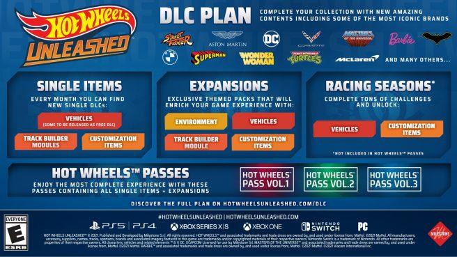 Hot Wheels Unleashed DLC