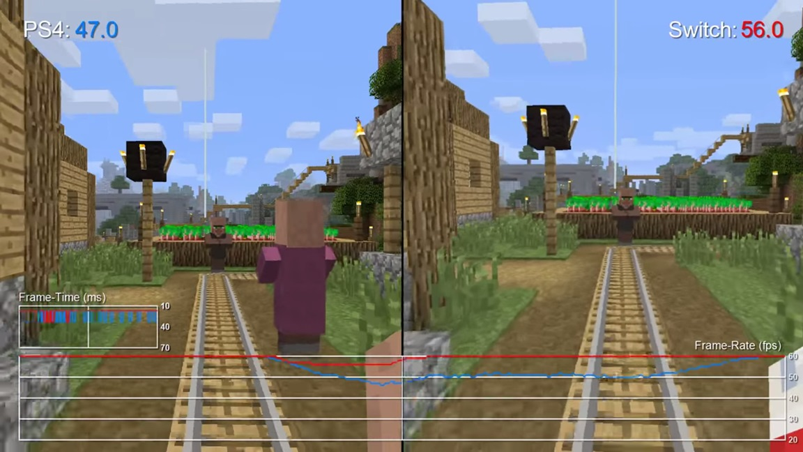 Minecraft: Nintendo Switch Edition - docked vs. portable and PS4 ...