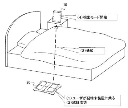 qol patent 3