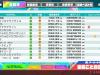 hatsune-miku-project-diva-megamix-6