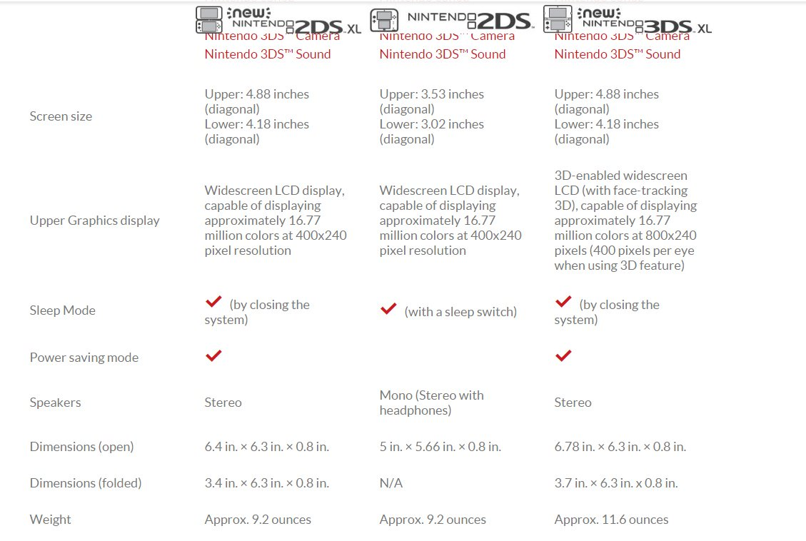 New 2ds Xl Vs 3ds Specs Overview Nintendo Everything Wiring Diagram S 1