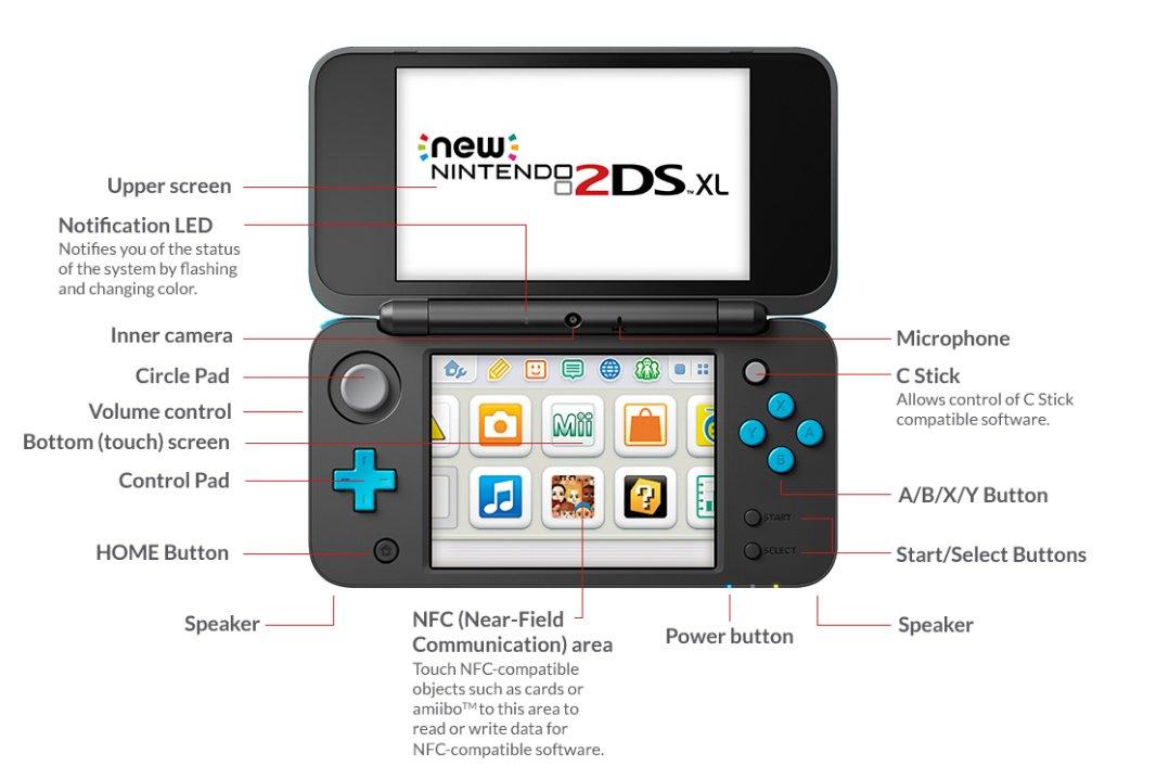 New 2ds Xl Vs 2ds Vs New 3ds Xl Specs Overview