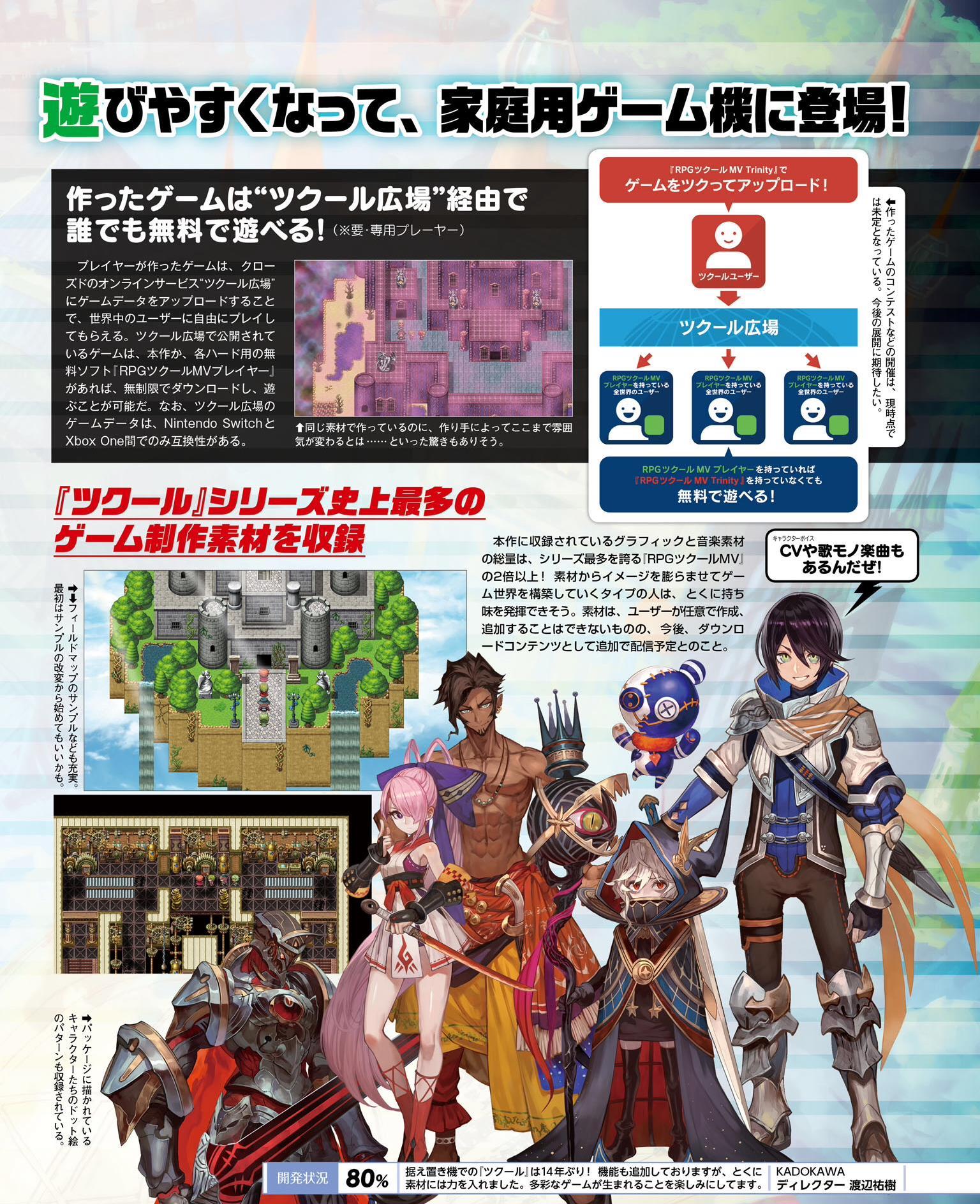 Scans roundup - RPG Maker MV, Cytus Alpha, Mega Man 11, The World