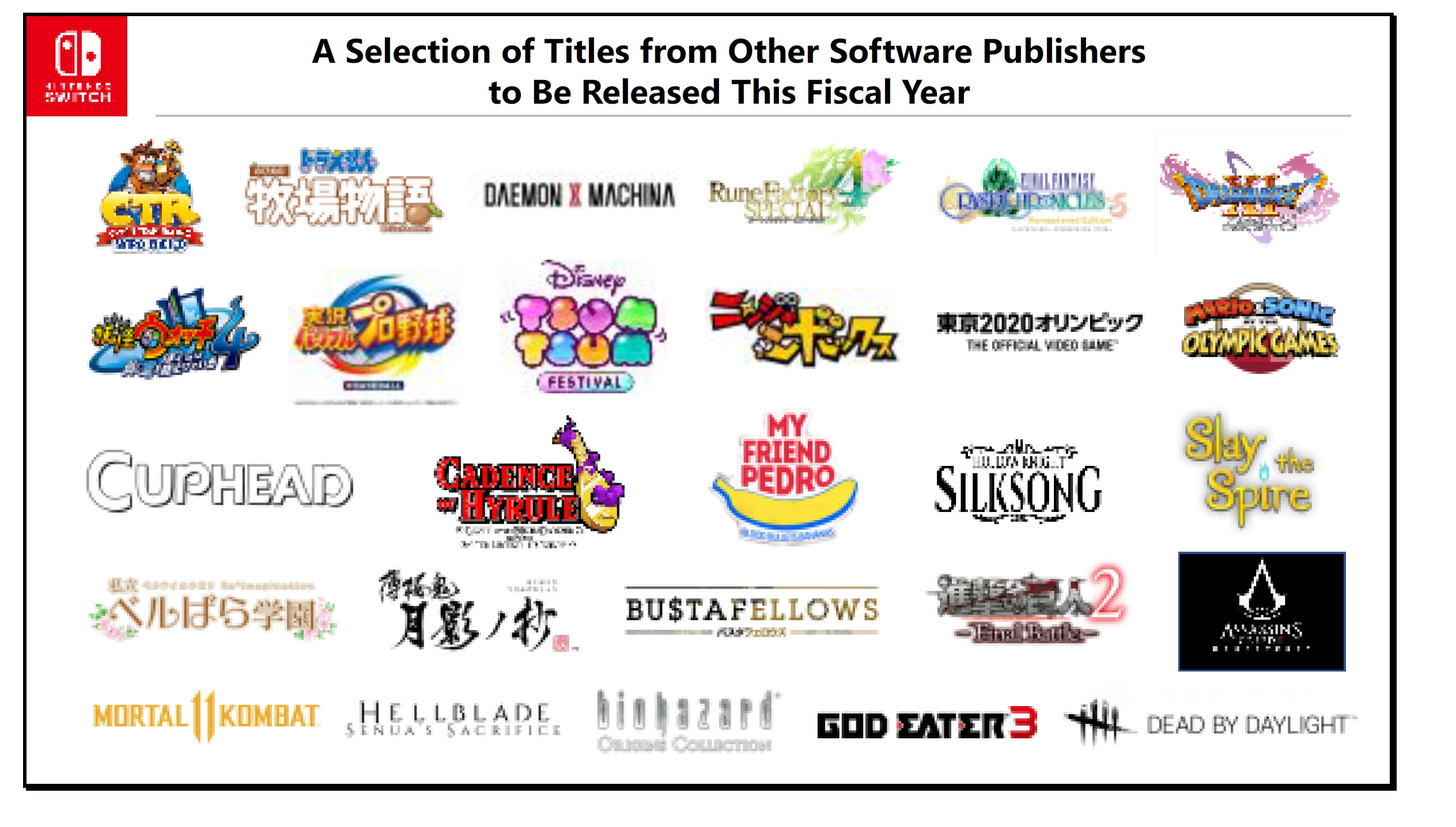 Nintendo on third-party Switch games, more dev kits shipped