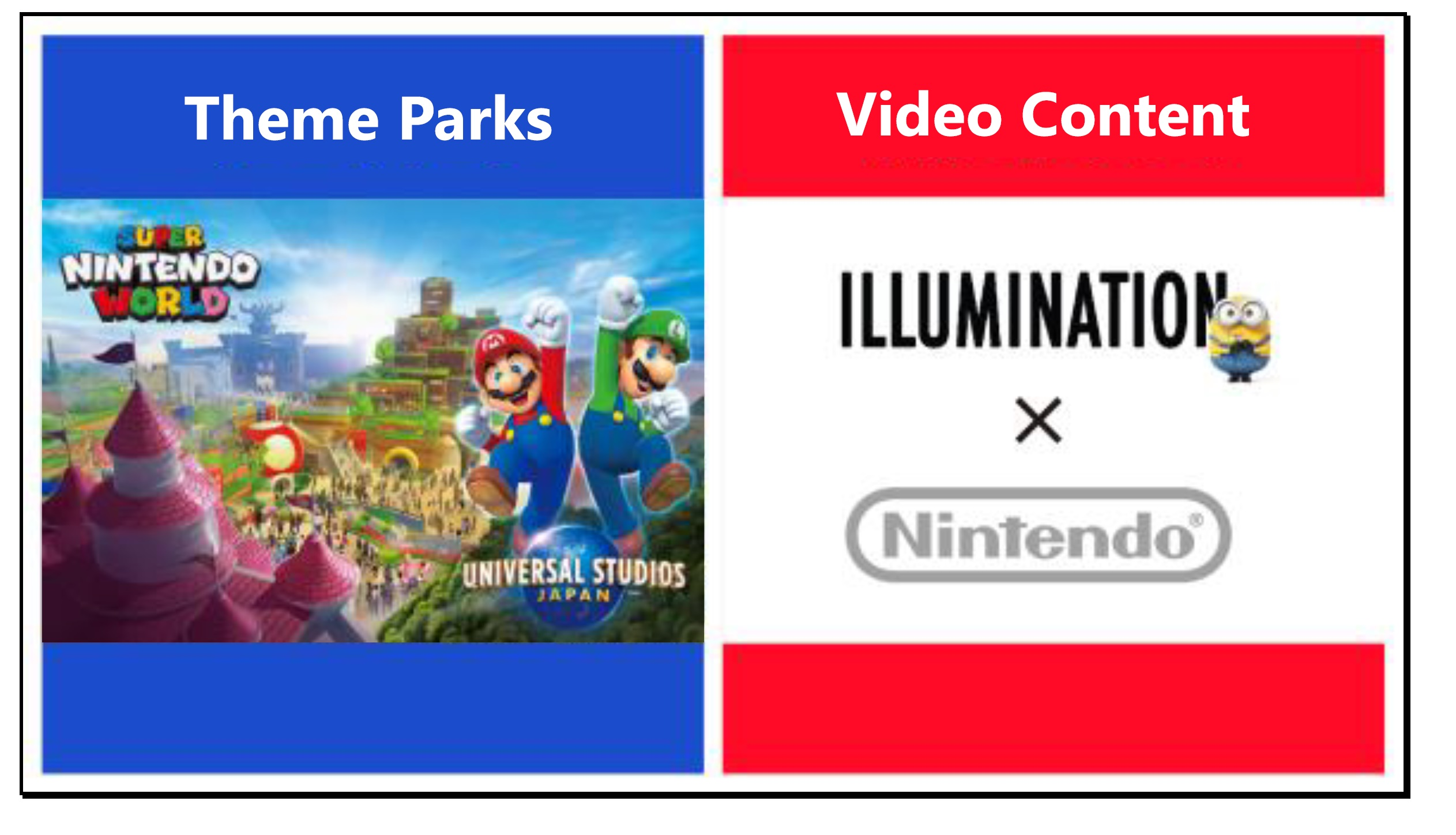 Super Nintendo World On Track To Open For 2020 Olympics Animated