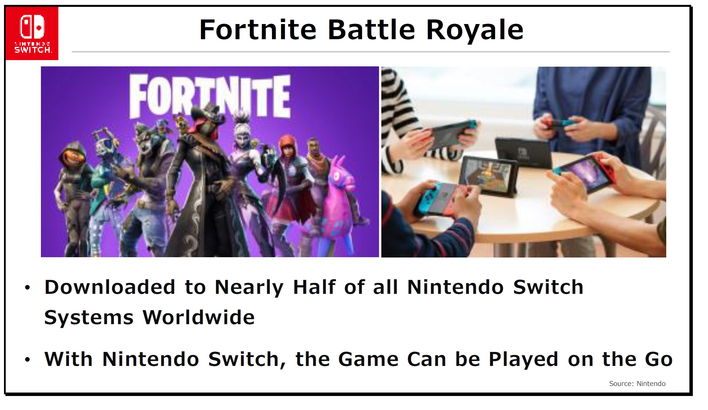 How long does it take for fortnite to download on nintendo switch
