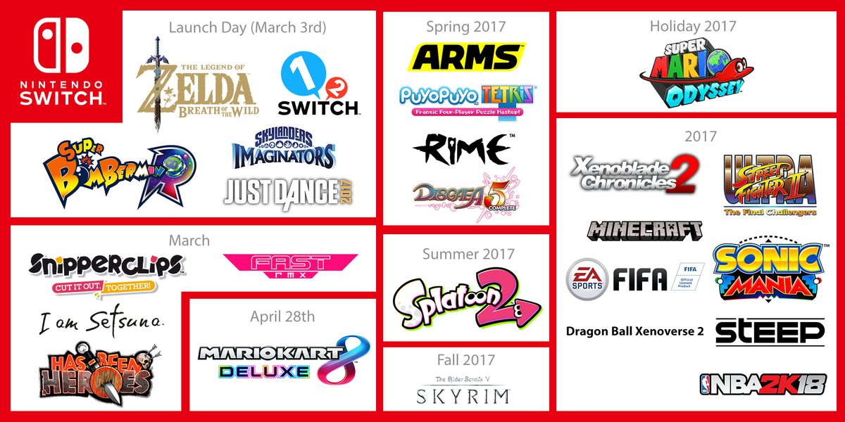 Switch Release Schedule From Nintendo Of America Nintendo Everything